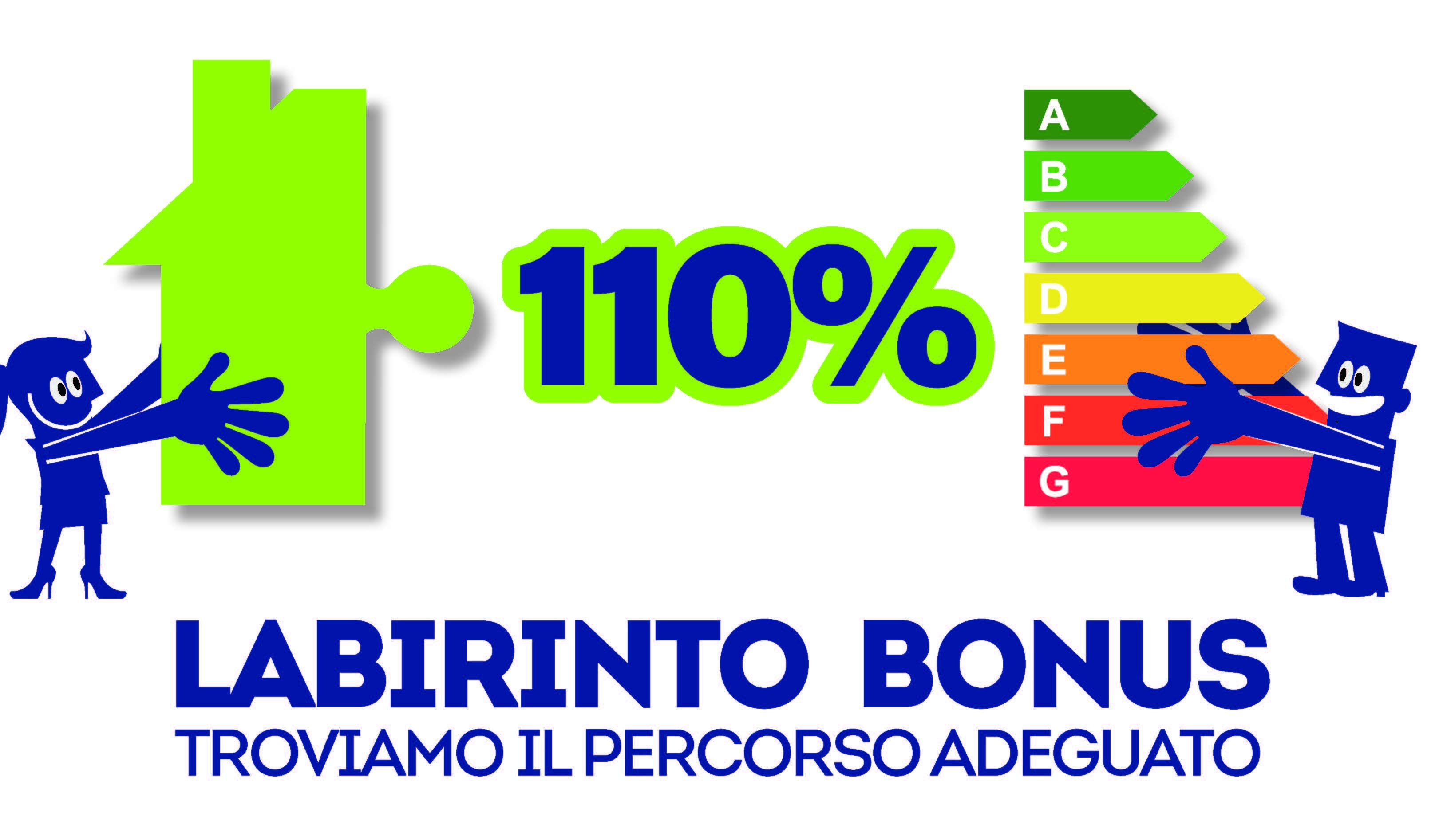 Superbonus 110%